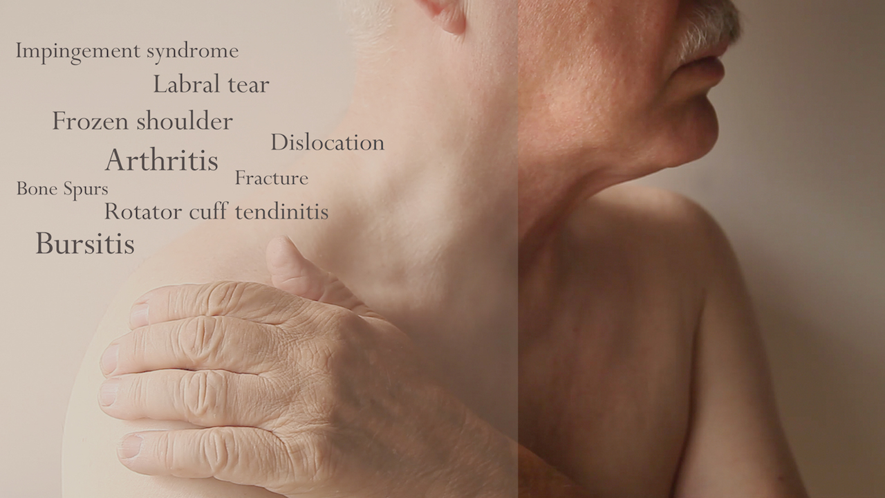 bursitis natural ayurvedic treatment melbourne