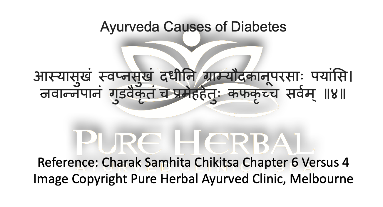Ayurveda Treatment for Diabetes Pure Herbal Ayurved Clinic
