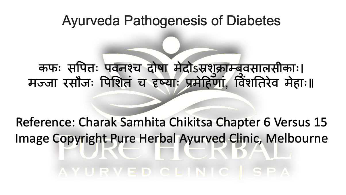 Natural Diabetes Care Pure Herbal Ayurved Clinic