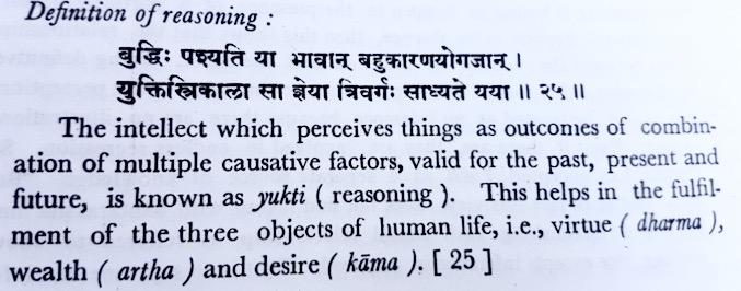 Shloka Reference: Charak Samhita, Sutra Sthan Chapter 11, Shloka 25